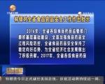 王三运 林铎对全省食品药品安全工作作出批示 - 甘肃省广播电影电视