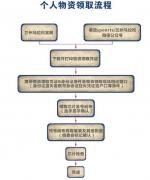 """""""兰马""""参赛物资6月8日至10日领取 不允许代领 - 甘肃新闻"""