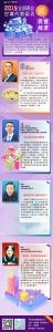 全国两会·代表委员说⑥:民营经济 - 中国甘肃网