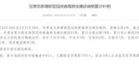 网站截图 - 甘肃新闻